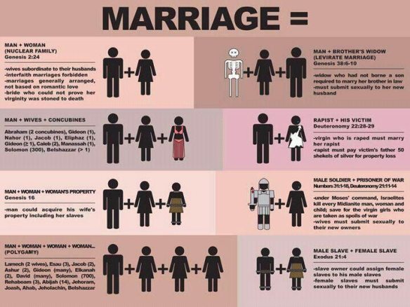 biblical-marriage
