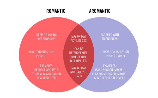 romantic memes tumblr